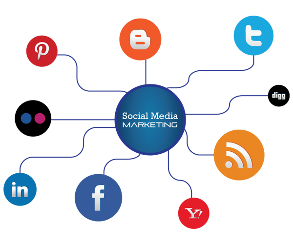 Social Media Business Servicesin